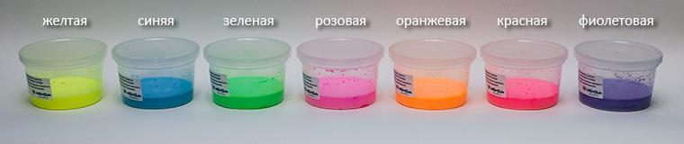 Флуоресцентные краски на нитровой основе